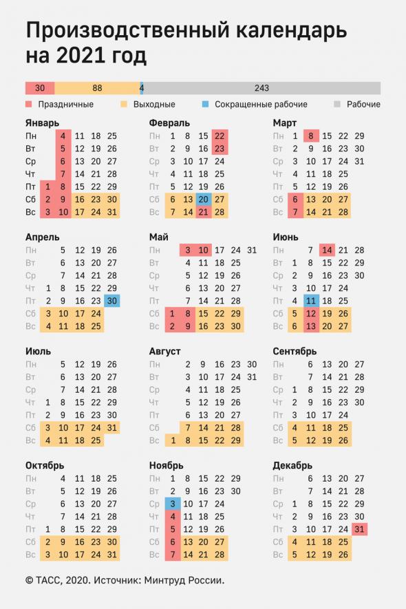 Лайфхак как заработать: уходите в отпуск в 2021 году в правильные месяцы