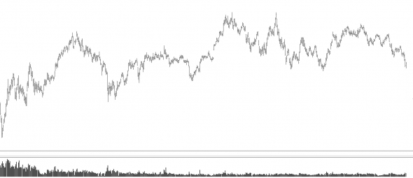 Long or Short (see chart)