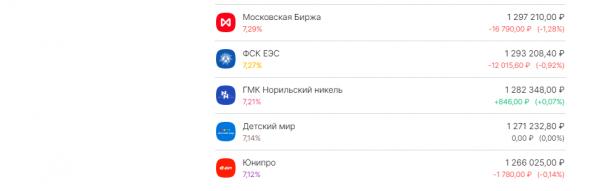 Портфель  на 18 млн рублей