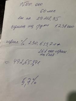 Рекламный кредит Газпромбанк 5,7% по факту 14,5%