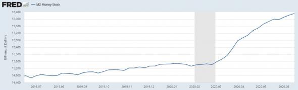 "Картель ""ФРС"" снизил скорость майнинга долларов"
