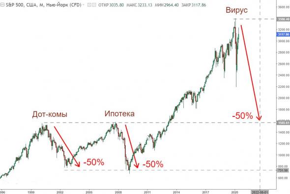 Владельцы ФРС подняли скорость майнинга долларов