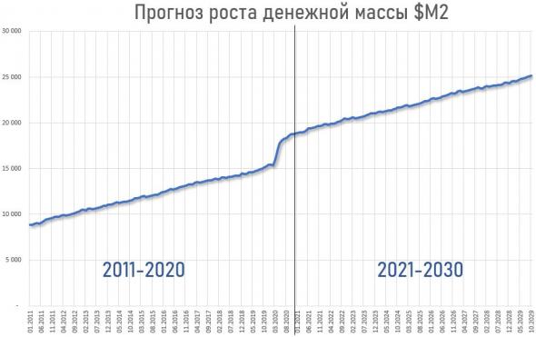 Наше будущее