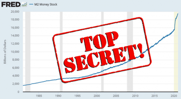 ФРС перестала публиковать объем денежной массы