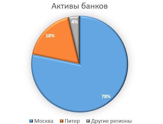 Где на Руси жить хорошо?