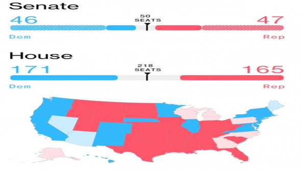 1. Байден выиграл в Пенсильвании (20 выборщиков) и набирает 272 голоса (минимум надо 270), 2.Битва за Сенат продолжится в январе 3. Мнение о рубле и долларе, портфель