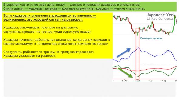 возможен перелом в индексе доллара: изменение ОИ в отчетах СОТ