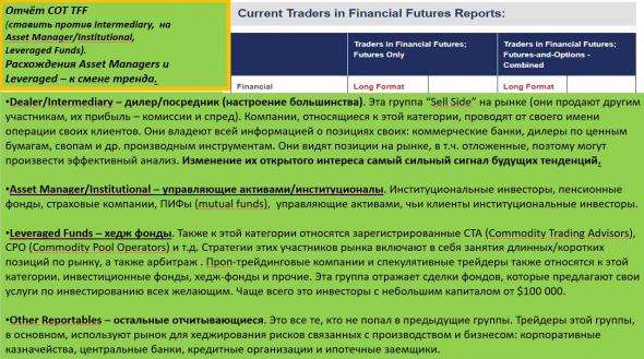 CFTC(COT): financial futures, long format. Начало истощения бычьего тренда. Мнение о долларе.