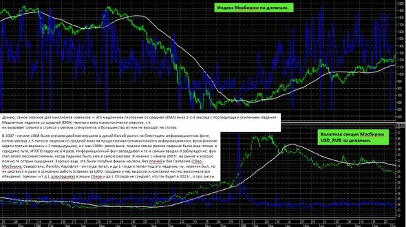 Рост кредитных рисков, как демократ Волкер вернул доверие к $, прогноз: сценарии на 2021г., рубль, доллар, почему купил $ на 100% ДЕПО по 73р.