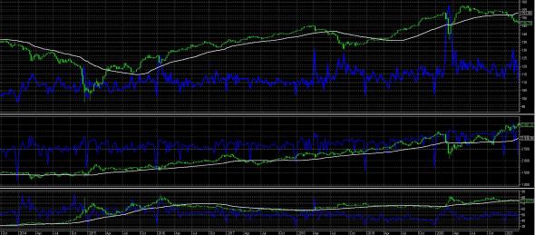 Нет интереса к ОФЗ: на первичных размещениях покупают только гос. банки, про рубль: корреляция RGBI, индекса Мосбиржи и USD/RUB