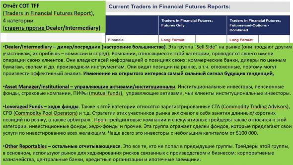 Отчеты COT (CFTC) Противоречие: рост ОИ на товарных рынках, но позитив в долларе, мнение о рубле