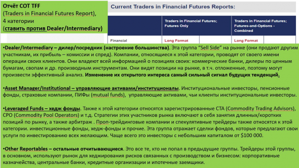 Анализ отчетов СОТ: оптимизм в апреле, но уменьшение ОИ . Товарные рынки: вероятен рост