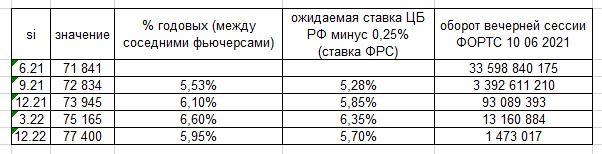 Комментарии ЦБ России