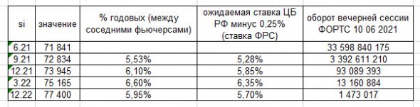 БАНК РОССИИ ПРИНЯЛ РЕШЕНИЕ ПОВЫСИТЬ КЛЮЧЕВУЮ СТАВКУ НА 50 Б.П., ДО 5,50% ГОДОВЫХ. Комментарии ЦБ России.