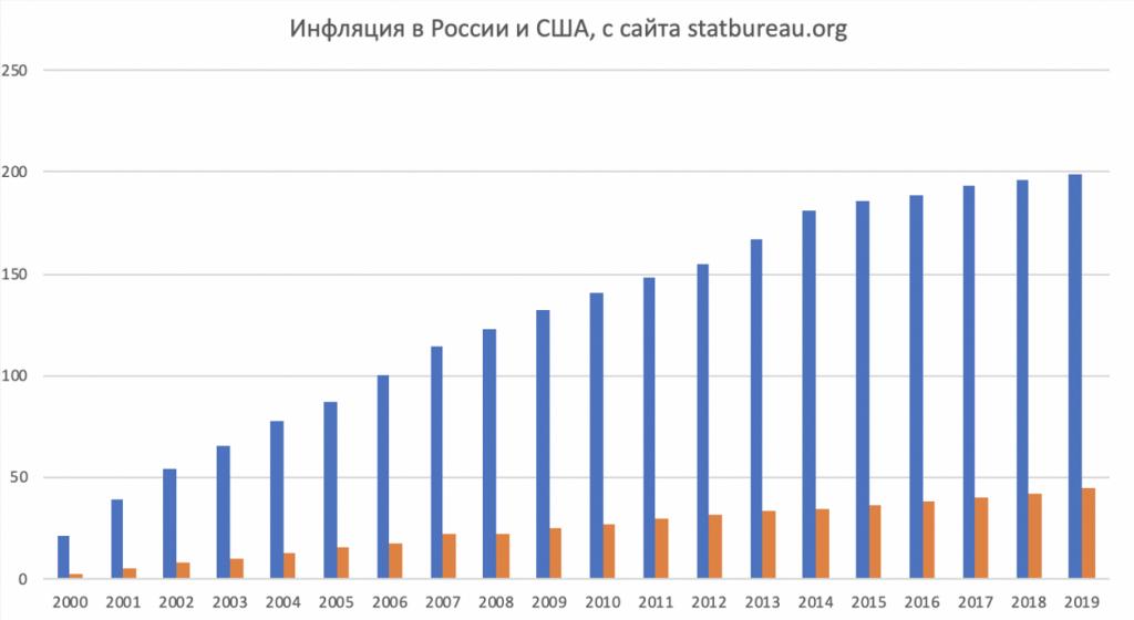 Почему я больше не инвестирую в российские компании и вам не советую