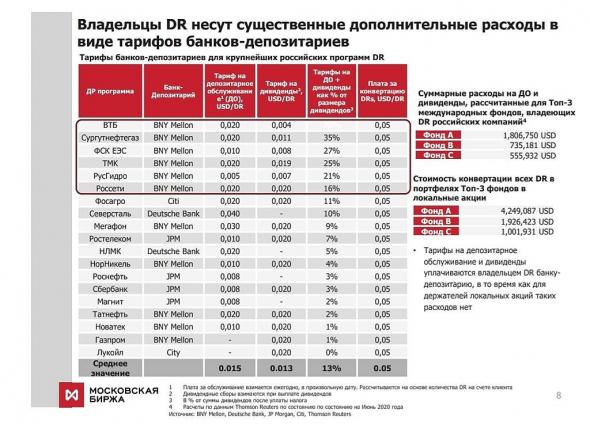 Чужой среди своих или депозитарные расписки на Московской бирже