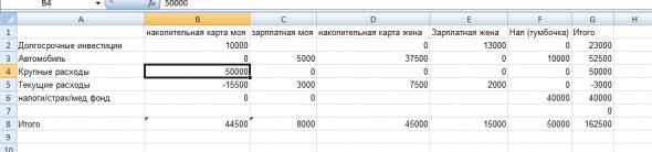Метод горшочков  - мой инструмент для упрощенного формирования семейного бюджета.