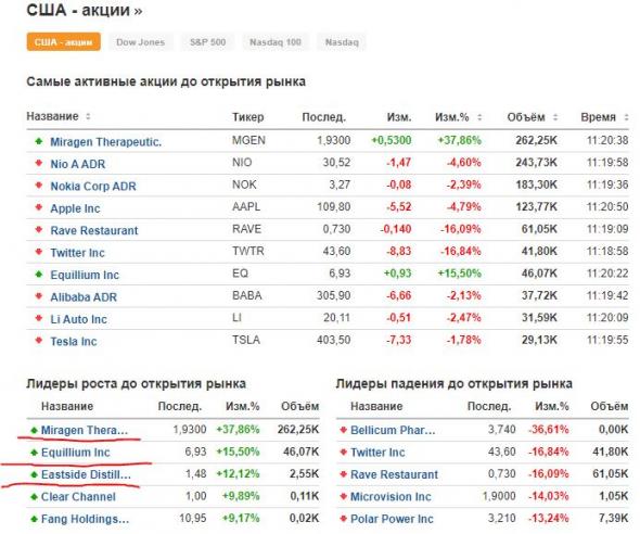 ATOMIC STOCKS СТРАТЕГИЯ ИГРЫ НА ПРЕ-МАРКЕТЕ США
