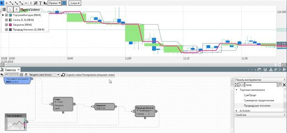 Обновление TSLab версия 2.1.12.0