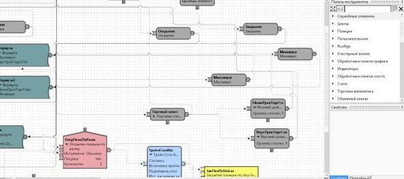 Анализ объемов - зона распределения объема