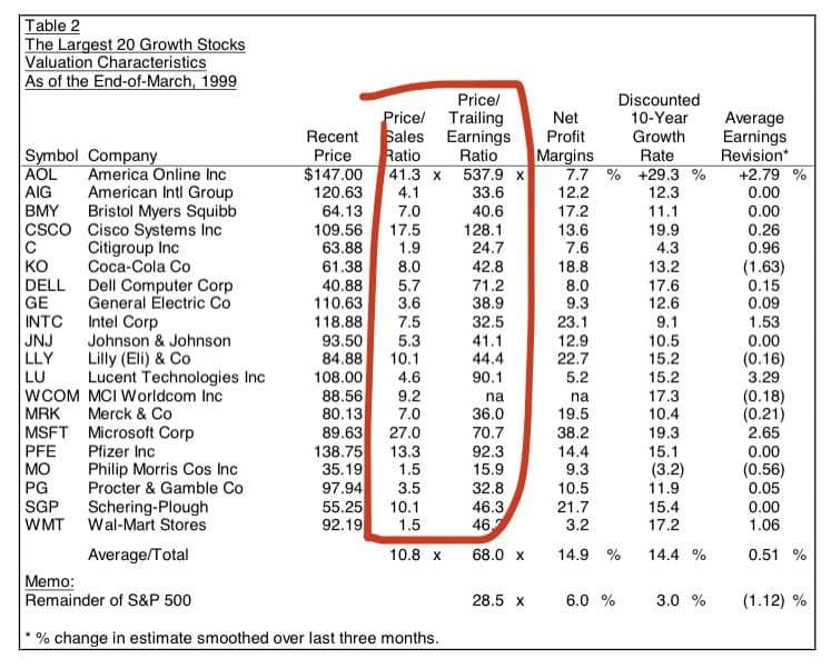 Финансовые рынки перегреты. И сейчас полезно вспомнить уроки истории