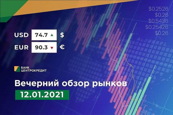 Вечерний обзор рынков
